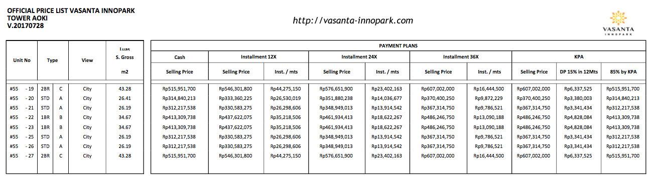 Price List Harga Apartemen Vasanta Innopark
